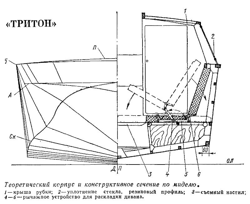 Теоретический корпус и конструктивное сечение по миделю.