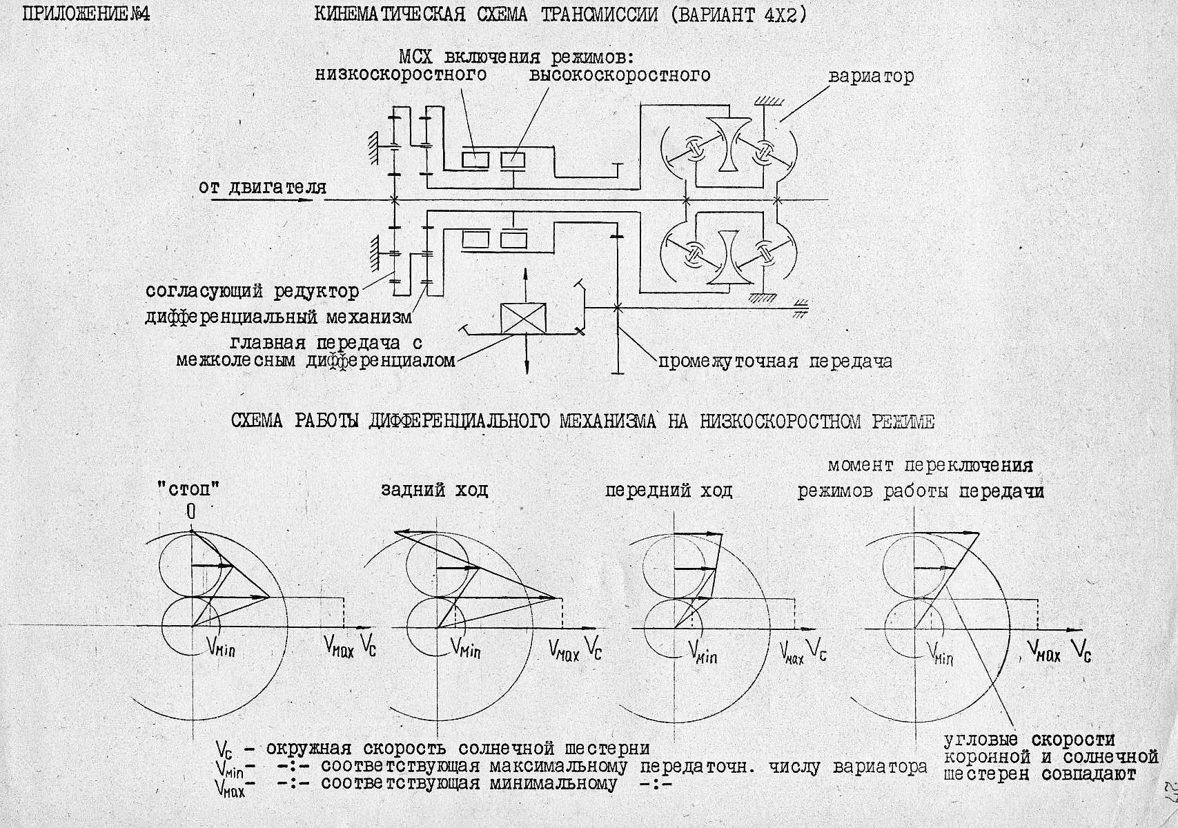Кинематическая схема трансмиссии автомобиля Истра АЗЛК-2144.